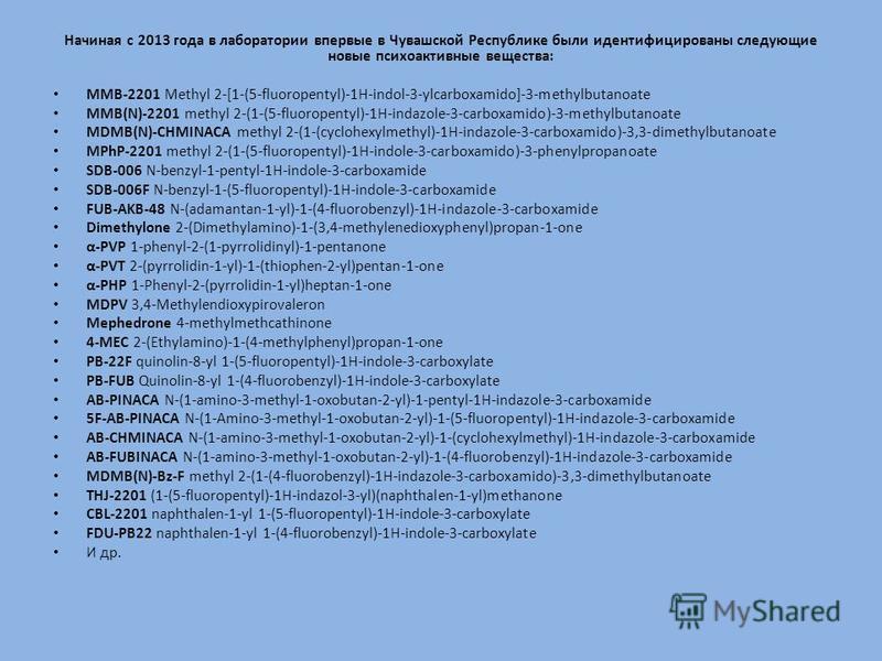 Начиная с 2013 года в лаборатории впервые в Чувашской Республике были идентифицированы следующие новые психоактивные вещества: MMB-2201 Methyl 2-[1-(5-fluoropentyl)-1H-indol-3-ylcarboxamido]-3-methylbutanoate MMB(N)-2201 methyl 2-(1-(5-fluoropentyl)-