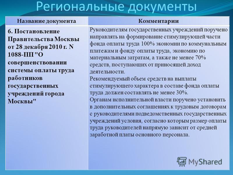 Региональные документы Название документа Комментарии 6. Постановление Правительства Москвы от 28 декабря 2010 г. N 1088-ПП