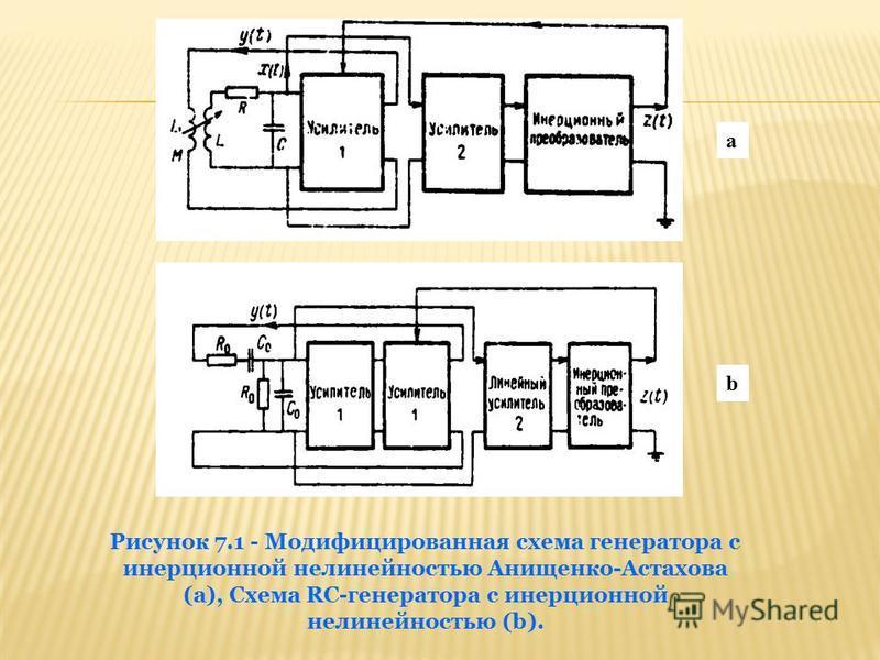 Рисунок 7.1 - Модифицированная схема генератора с инерционной нелинейностью Анищенко-Астахова (a), Схема RC-генератора с инерционной нелинейностью (b). a b
