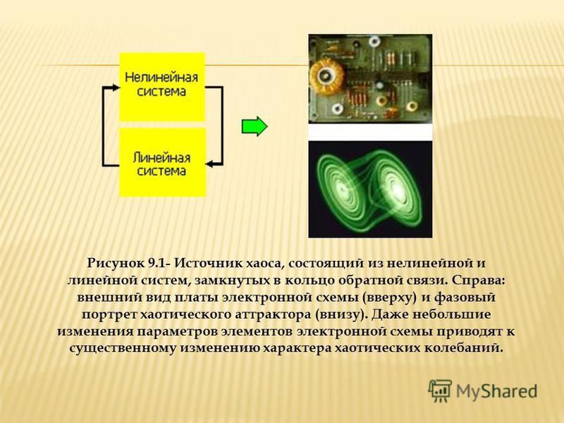 Рисунок 9.1- Источник хаоса, состоящий из нелинейной и линейной систем, замкнутых в кольцо обратной связи. Справа: внешний вид платы электронной схемы (вверху) и фазовый портрет хаотического аттрактора (внизу). Даже небольшие изменения параметров эле
