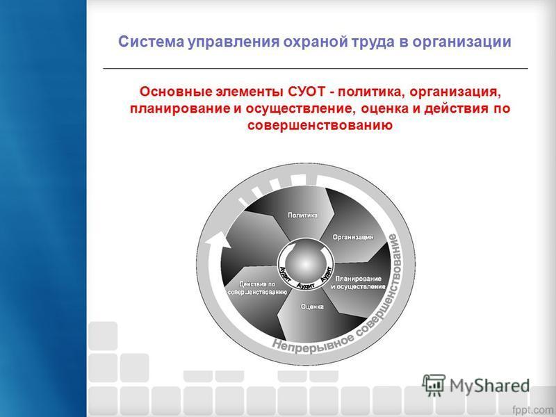 Система управления охраной труда в организации Основные элементы СУОТ - политика, организация, планирование и осуществление, оценка и действия по совершенствованию