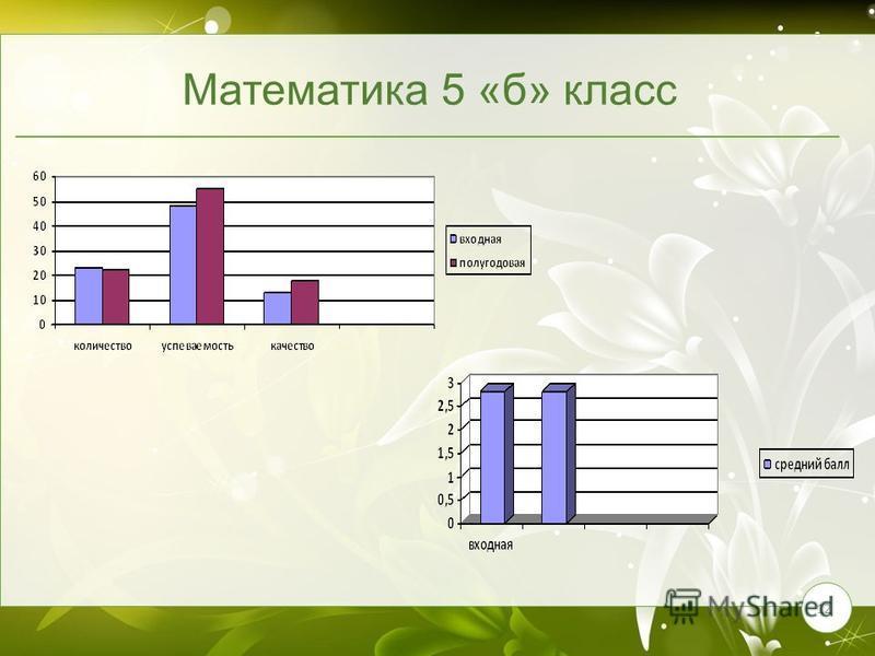 12 Математика 5 «б» класс