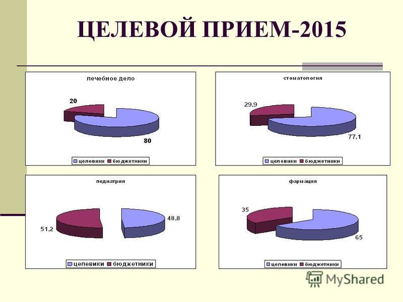 ЦЕЛЕВОЙ ПРИЕМ-2015
