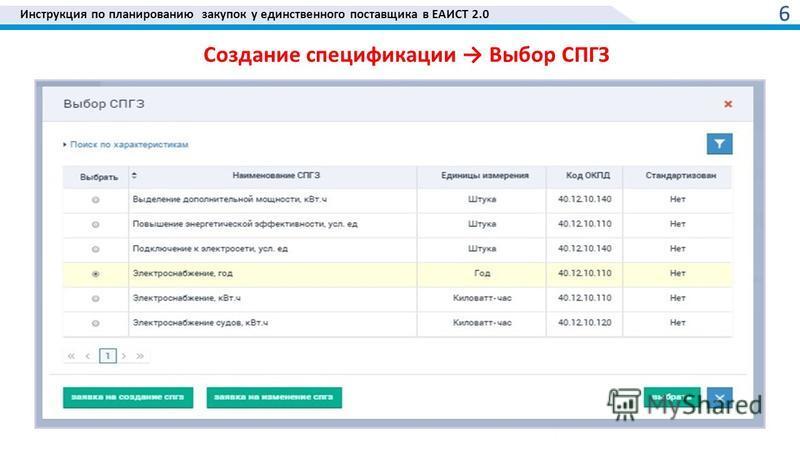 Инструкция по планированию закупок у единственного поставщика в ЕАИСТ 2.0 6 Создание спецификации Выбор СПГЗ