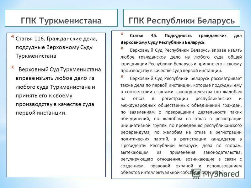 * Статья 116. Гражданские дела, подсудные Верховному Суду Туркменистана * Верховный Суд Туркменистана вправе изъять любое дело из любого суда Туркменистана и принять его к своему производству в качестве суда первой инстанции. * Статья 45. Подсудность