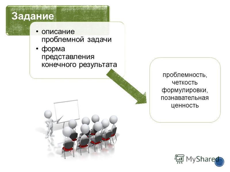 Задание описание проблемной задачи форма представления конечного результата проблемность, четкость формулировки, познавательная ценность