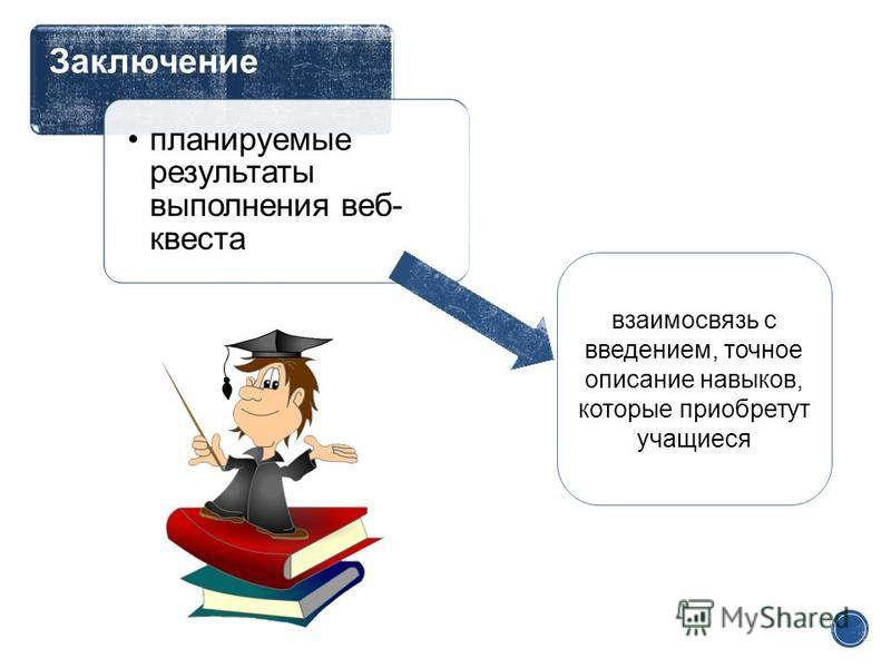 Заключение планируемые результаты выполнения веб- квеста взаимосвязь с введением, точное описание навыков, которые приобретут учащиеся