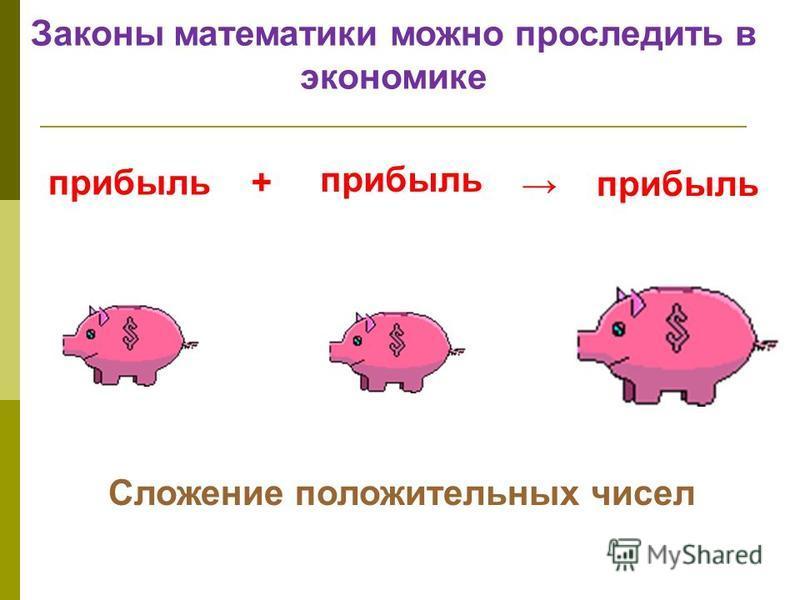 прибыль + Законы математики можно проследить в экономике Сложение положительных чисел