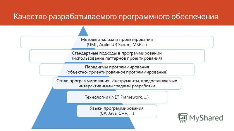 Качество разрабатываемого программного обеспечения Методы анализа и проектирования (UML, Agile: UP, Scrum, MSF …) Стандартные подходы в программировании (использование паттернов проектирования) Парадигмы программирования (объектно-ориентированное про
