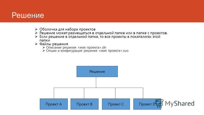 Решение Оболочка для набора проектов Решение может размещаться в отдельной папке или в папке с проектов. Если решение в отдельной папке, то все проекты в подкаталогах этой папки Файлы решения Описание решения.sln Опции и конфигурация решения.suo Реше