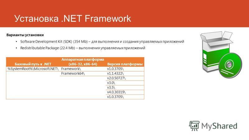 Установка.NET Framework Варианты установки Software Development Kit (SDK) (354 Mb) – для выполнения и создания управляемых приложений Redistributable Package (22.4 Mb) – выполнения управляемых приложений Базовый путь к.NET Аппаратная платформа (x86-3