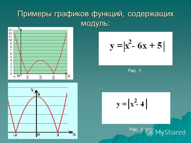 Примеры графиков функций, содержащих модуль: Рис. 1 Рис. 2