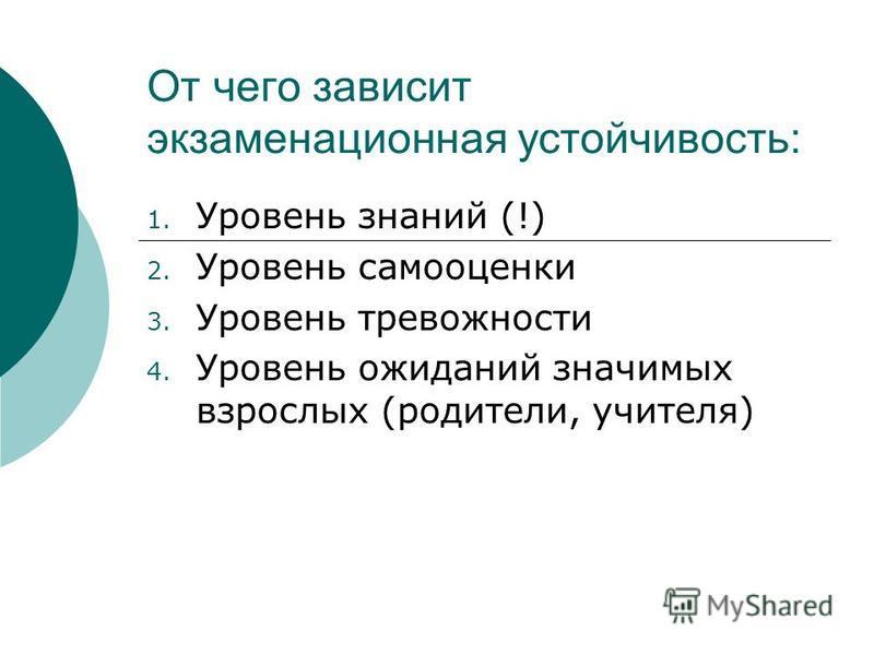 От чего зависит экзаменационная устойчивость: 1. Уровень знаний (!) 2. Уровень самооценки 3. Уровень тревожности 4. Уровень ожиданий значимых взрослых (родители, учителя)