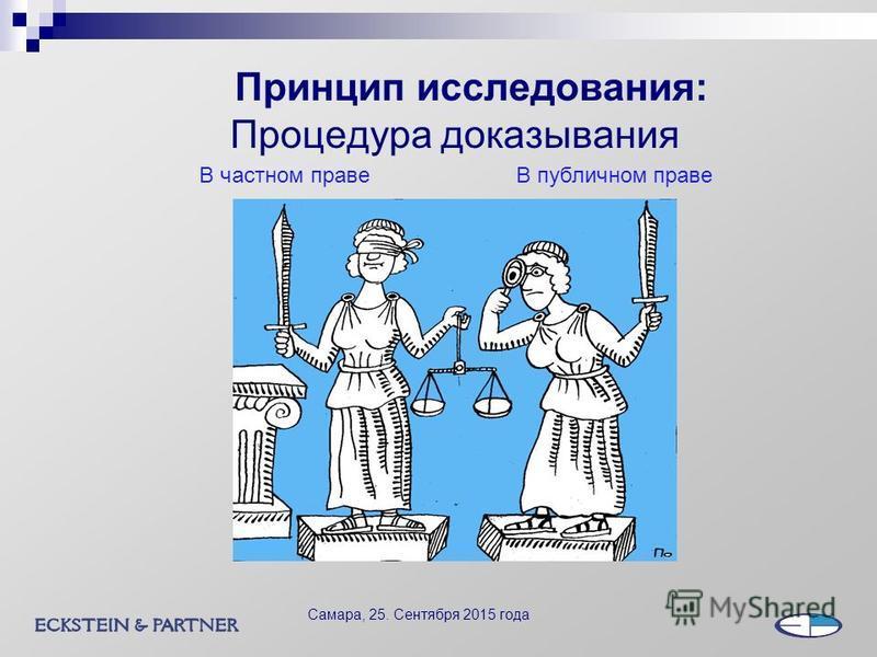 Принцип исследования: Процедура доказывания В частном правеВ публичном праве Самара, 25. Сентября 2015 года