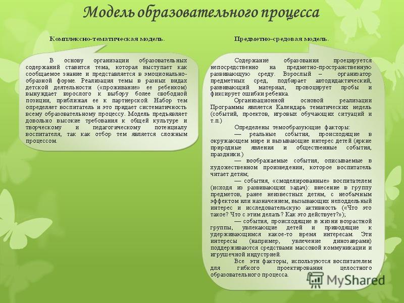 Модель образовательного процесса