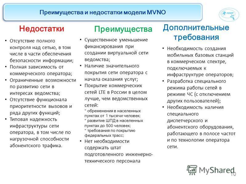 10 Преимущества и недостатки модели MVNO Недостатки Преимущества Дополнительные требования Отсутствие полного контроля над сетью, в том числе в части обеспечения безопасности информации; Полная зависимость от коммерческого оператора; Ограниченные воз