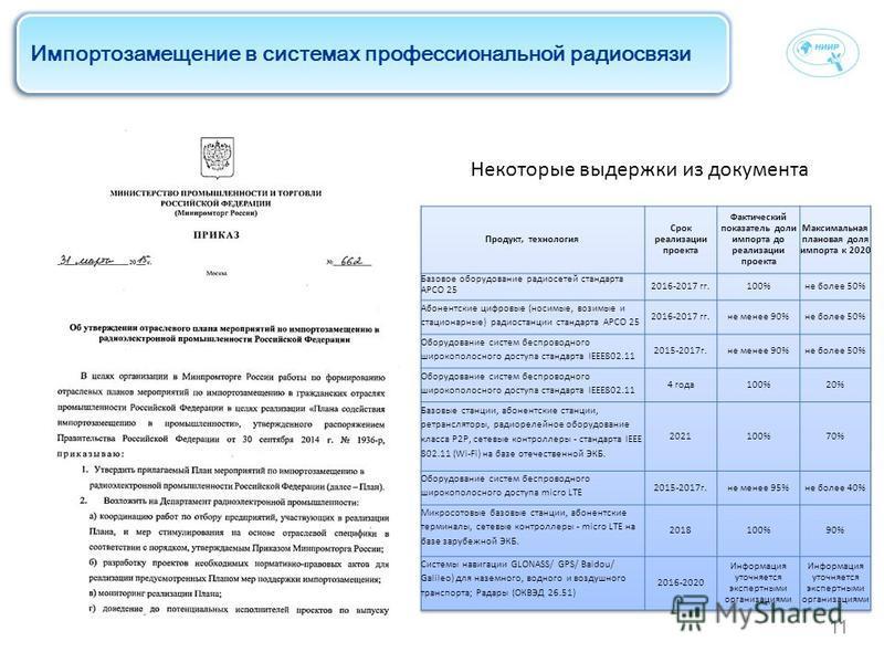 11 Импортозамещение в системах профессиональной радиосвязи Некоторые выдержки из документа