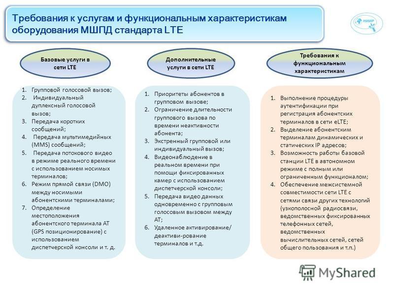 Требования к услугам и функциональным характеристикам оборудования МШПД стандарта LTE 1. Групповой голосовой вызов; 2. Индивидуальный дуплексный голосовой вызов; 3. Передача коротких сообщений; 4. Передача мультимедийных (MMS) сообщений; 5. Передача