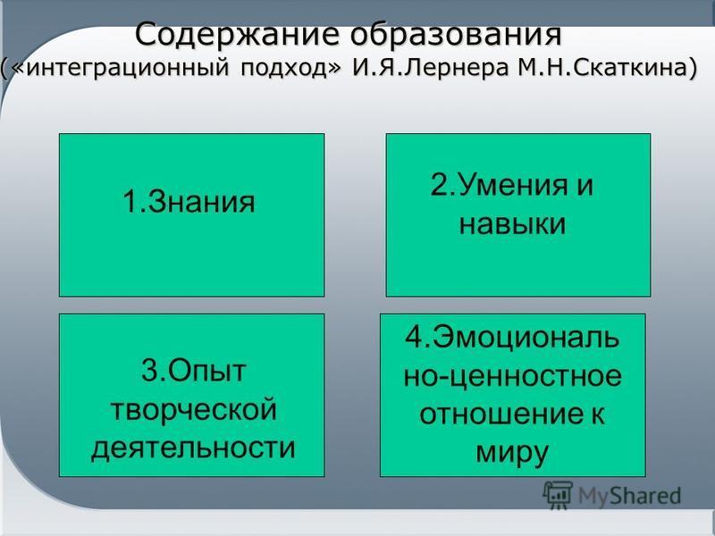 Содержание образования («интеграционный подход» И.Я.Лернера М.Н.Скаткина) 1. Знания 2. Умения и навыки 3. Опыт творческой деятельности 4. Эмоциональ но-ценностное отношение к миру