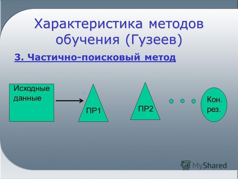 Характеристика методов обучения (Гузеев) 3. Частично-поисковый метод Исходные данные ПР1 ПР2 Кон. рез.