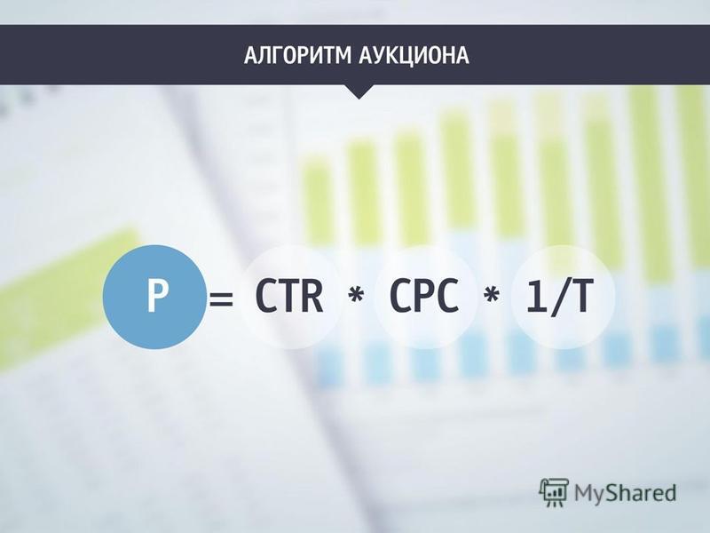 -Создание большого количества объявлений -Оптимизация по CTR - Оптимизация по Conversion -Оптимизация по CPO