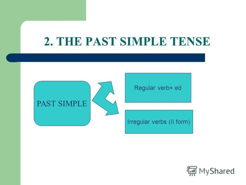 2. THE PAST SIMPLE TENSE PAST SIMPLE Regular verb+ ed Irregular verbs (II form)