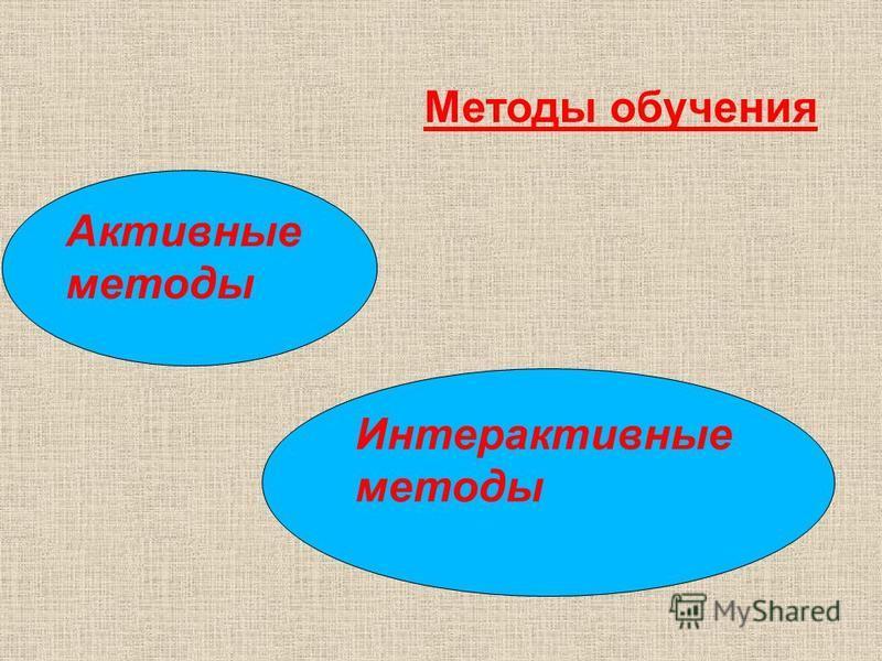 Методы обучения Активные методы Интерактивные методы