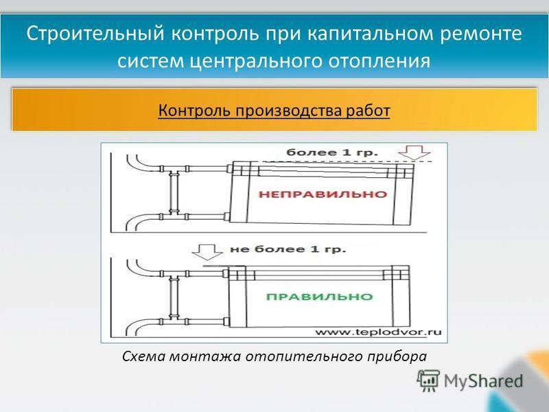 Строительный контроль при капитальном ремонте систем центрального отопления Контроль производства работ Схема монтажа отопительного прибора