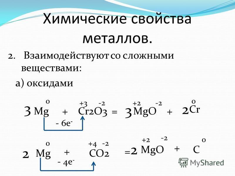 Химические свойства металлов. 2. Взаимодействуют со сложными веществами: а) оксидами Mg+Сr2O3=MgO 0 +2-2 - 6e - -2 + Cr +3 0 Mg + CO2 = MgO + C 0+4-2 +2 -2 0 2 3 3 2 2 - 4e -