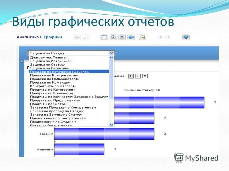 Виды графических отчетов