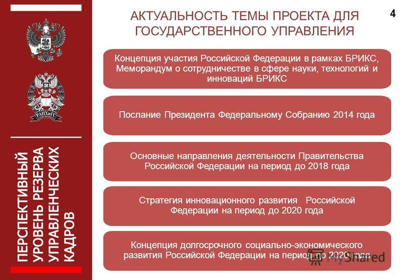 4 Послание Президента Федеральному Собранию 2014 года Стратегия инновационного развития Российской Федерации на период до 2020 года Концепция долгосрочного социально-экономического развития Российской Федерации на период до 2020 года Основные направл