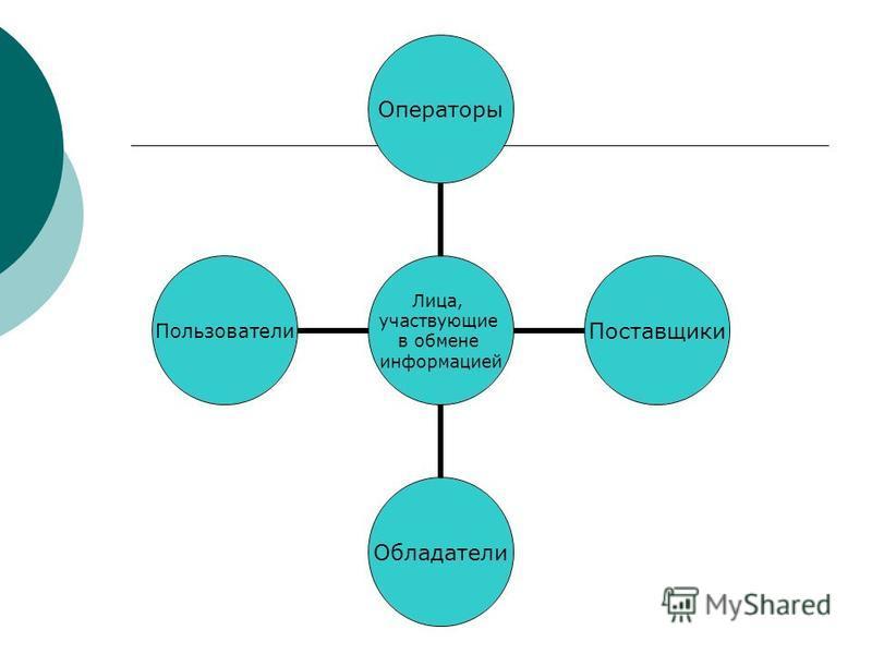 Лица, участвующие в обмене информацией Операторы ПоставщикиОбладатели Пользователи