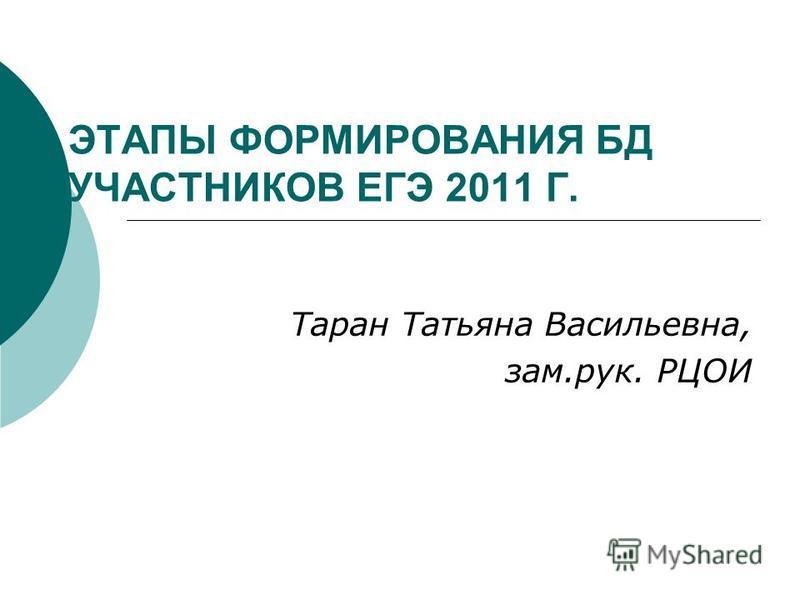 ЭТАПЫ ФОРМИРОВАНИЯ БД УЧАСТНИКОВ ЕГЭ 2011 Г. Таран Татьяна Васильевна, зам.рук. РЦОИ