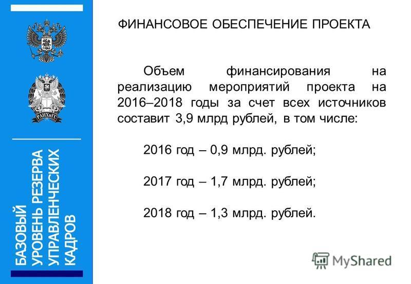 ФИНАНСОВОЕ ОБЕСПЕЧЕНИЕ ПРОЕКТА Объем финансирования на реализацию мероприятий проекта на 2016–2018 годы за счет всех источников составит 3,9 млрд рублей, в том числе: 2016 год – 0,9 млрд. рублей; 2017 год – 1,7 млрд. рублей; 2018 год – 1,3 млрд. рубл
