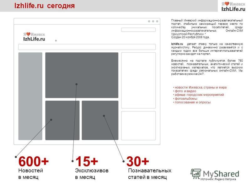 Izhlife.ru сегодня 600+ Новостей в месяц 15+ Эксклюзивов в месяц 30+ Познавательных статей в месяц Главный Ижевский информационно-развлекательный портал, стабильно занимающий первое место по количеству уникальных посетителей, среди информационно-разв