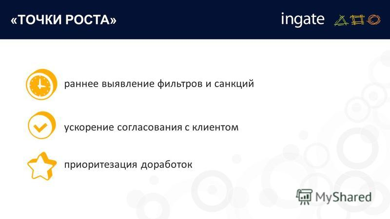 приоритизация доработок «ТОЧКИ РОСТА» ускорение согласования с клиентом раннее выявление фильтров и санкций