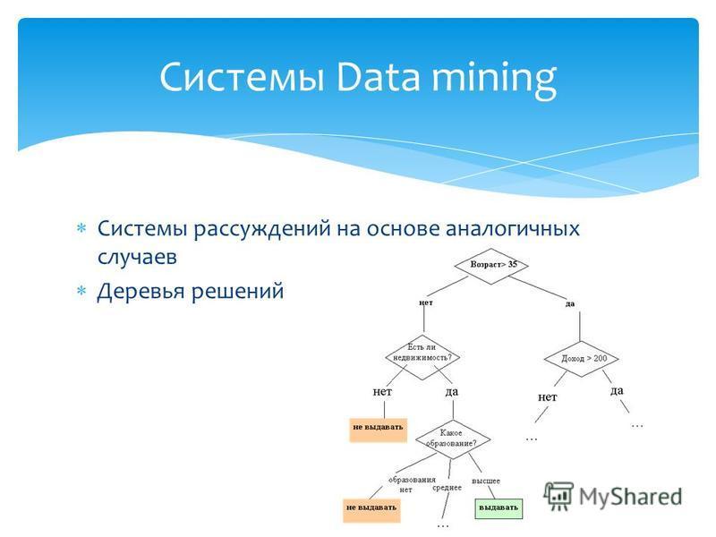 Системы Data mining Системы рассуждений на основе аналогичных случаев Деревья решений