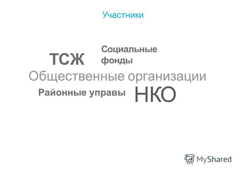Участники Общественные организации НКО Районные управы ТСЖ Социальные фонды