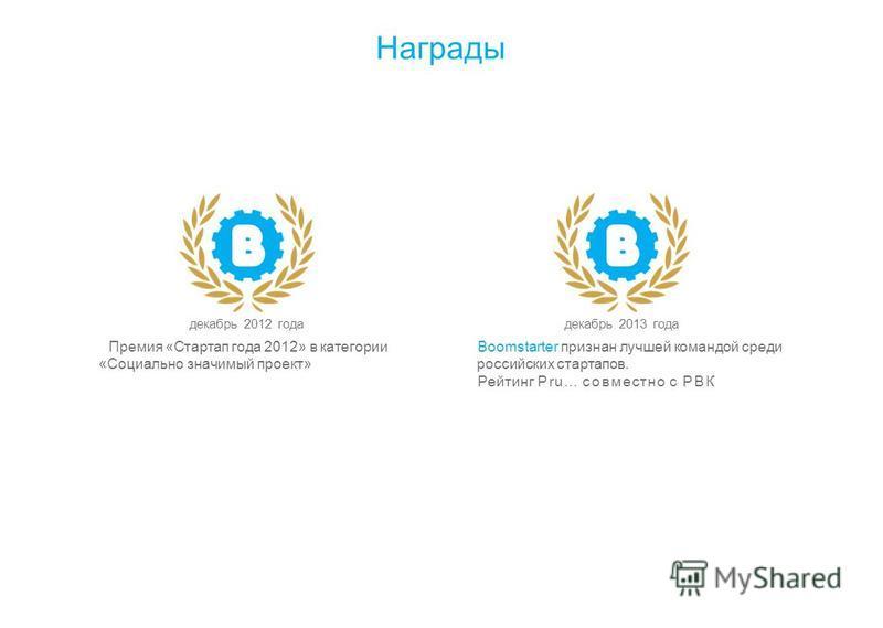 Награды декабрь 2012 года Премия «Стартап года 2012» в категории «Социально значимый проект» декабрь 2013 года Boomstarter признан лучшей командой среди российских стартапов. Рейтинг Pru… совместно с РВК