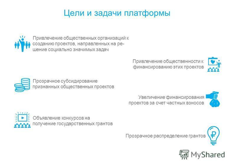 Цели и задачи платформы Привлечение общественных организаций к созданию проектов, направленных на решение социально значимых задач Привлечение общественности к финансированию этих проектов Прозрачное распределение грантов Объявление конкурсов на полу