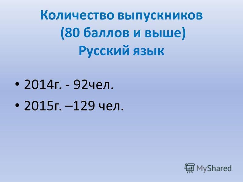 Количество выпускников (80 баллов и выше) Русский язык 2014 г. - 92 чел. 2015 г. –129 чел.