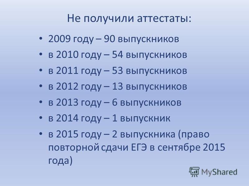 Не получили аттестаты: 2009 году – 90 выпускников в 2010 году – 54 выпускников в 2011 году – 53 выпускников в 2012 году – 13 выпускников в 2013 году – 6 выпускников в 2014 году – 1 выпускник в 2015 году – 2 выпускника (право повторной сдачи ЕГЭ в сен