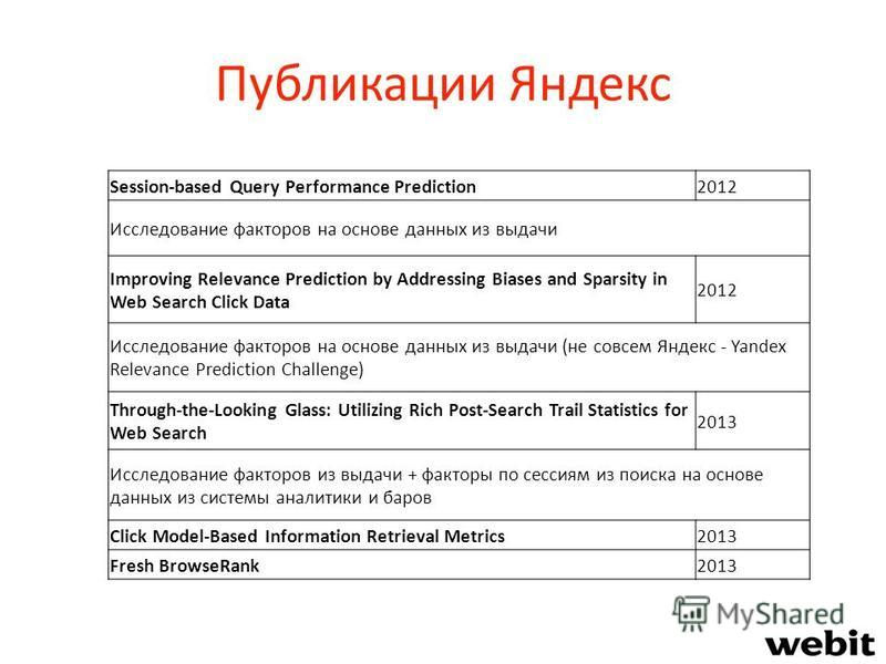Публикации Яндекс Session-based Query Performance Prediction2012 Исследование факторов на основе данных из выдачи Improving Relevance Prediction by Addressing Biases and Sparsity in Web Search Click Data 2012 Исследование факторов на основе данных из