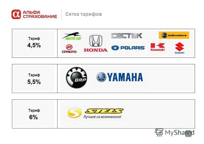 5 Сетка тарифов Тариф 4,5% Тариф 6% Тариф 5,5%