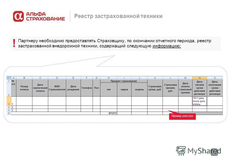 7 Реестр застрахованной техники Партнеру необходимо предоставлять Страховщику, по окончании отчетного периода, реестр застрахованной внедорожной техники, содержащий следующую информацию: ! Пример реестра