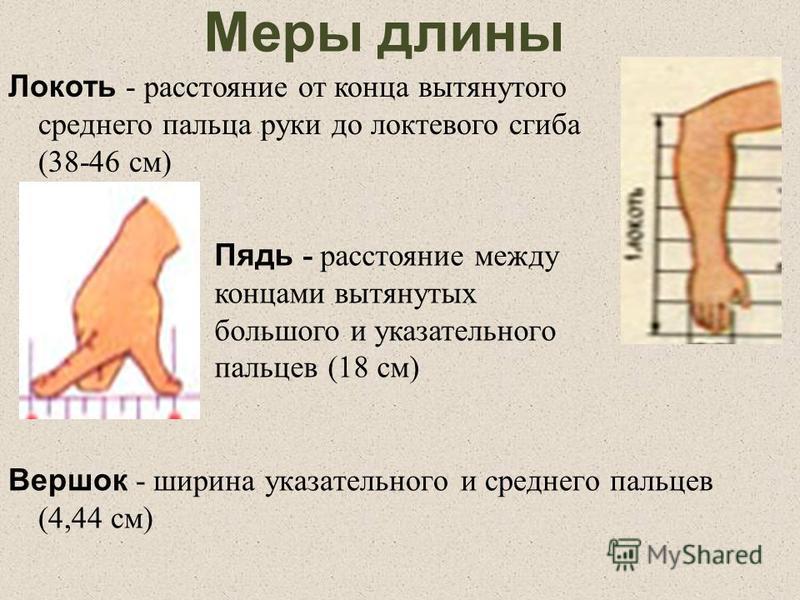 Меры длины Вершок - ширина указательного и среднего пальцев (4,44 см) Локоть - расстояние от конца вытянутого среднего пальца руки до локтевого сгиба (38-46 см) Пядь - расстояние между концами вытянутых большого и указательного пальцев (18 см)
