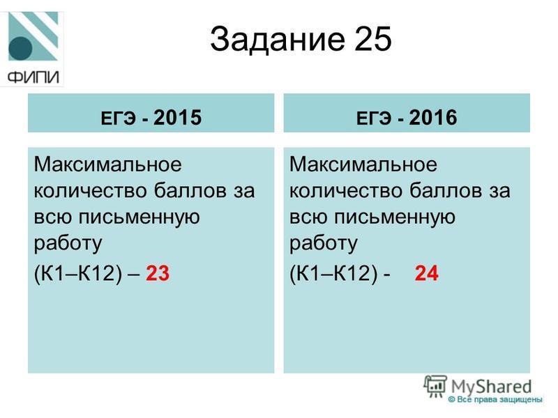 Задание 25 ЕГЭ - 2015 Максимальное количество баллов за всю письменную работу (К1–К12) – 23 ЕГЭ - 2016 Максимальное количество баллов за всю письменную работу (К1–К12) - 24