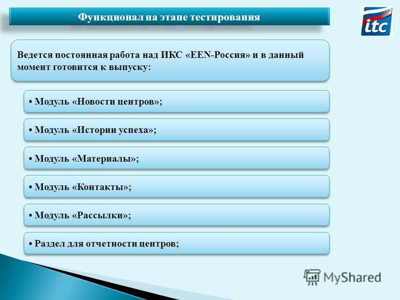 Функционал на этапе тестирования Ведется постоянная работа над ИКС «EEN-Россия» и в данный момент готовится к выпуску: Модуль «Новости центров»; Модуль «Истории успеха»; Модуль «Материалы»; Модуль «Контакты»; Раздел для отчетности центров; Модуль «Ра