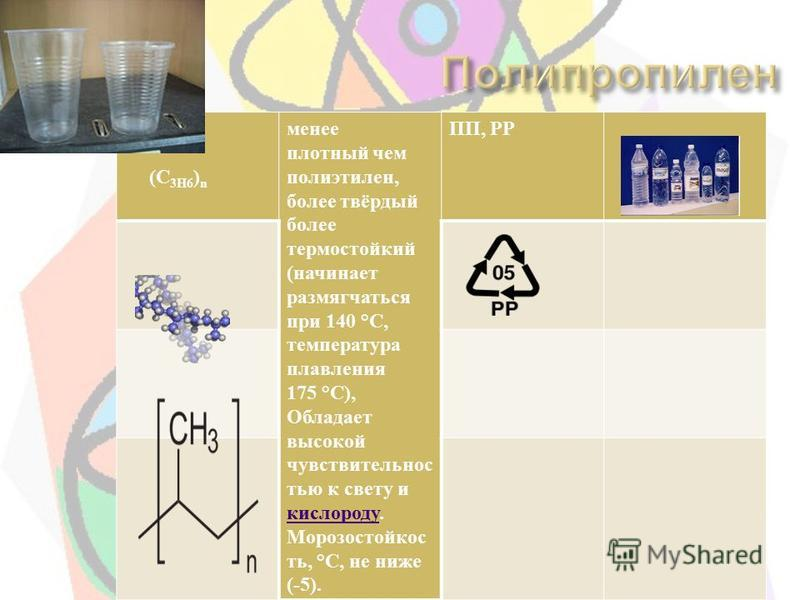 ( С 3 Н 6 ) n менее плотный чем полиэтилен, более твёрдый более термостойкий ( начинает размягчаться при 140 °C, температура плавления 175 °C), Обладает высокой чувствительностью к свету и кислороду. Морозостойкос ть, °C, не ниже (-5). кислороду ПП,