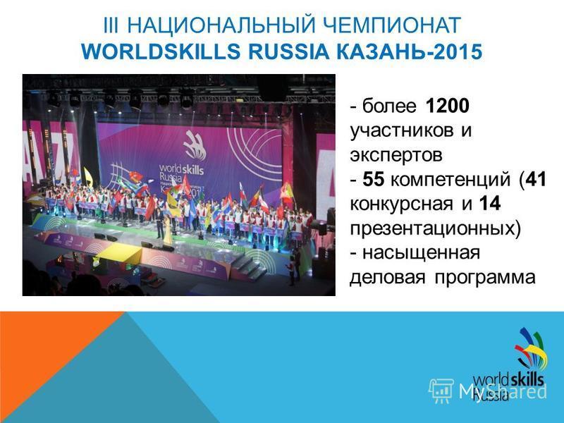 III НАЦИОНАЛЬНЫЙ ЧЕМПИОНАТ WORLDSKILLS RUSSIA КАЗАНЬ-2015 - более 1200 участников и экспертов - 55 компетенций (41 конкурсная и 14 презентационных) - насыщенная деловая программа